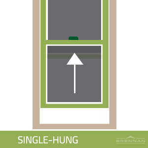 Illustration of single-hung windows