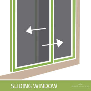 Illustration of sliding or gliding window