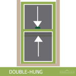 Illustration of a double-hung window. Double-hung windows have two operable sashes that can slide up or down.