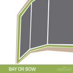 Illustration of bay or bow windows. Bay or bow windows are connected at an angle and can be a combination of fixed or operable windows.