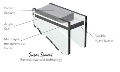 Diagram of Comfortech Warm Edge Glazing System