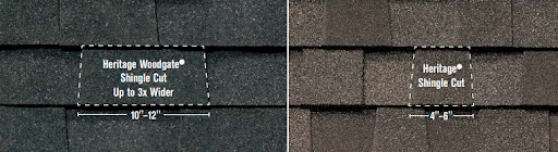 Side by side comparison of  Tamko Heritage and Heritage Woodgate shingles displaying width difference.