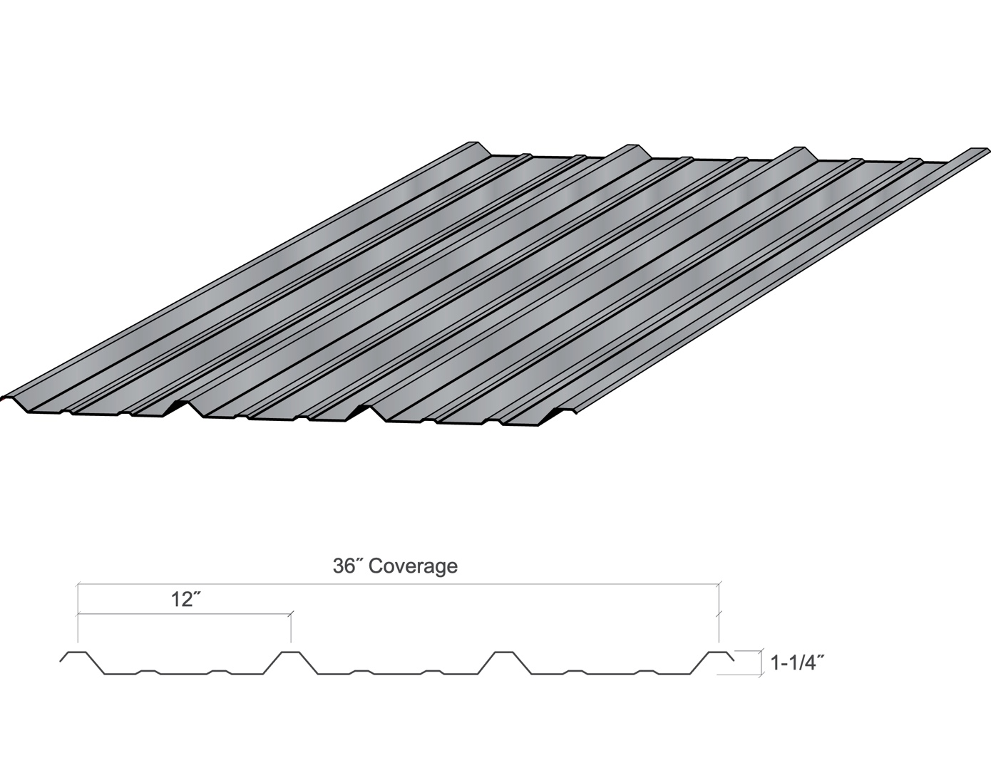 Diagram of R Panel roof section with labeled measurements.