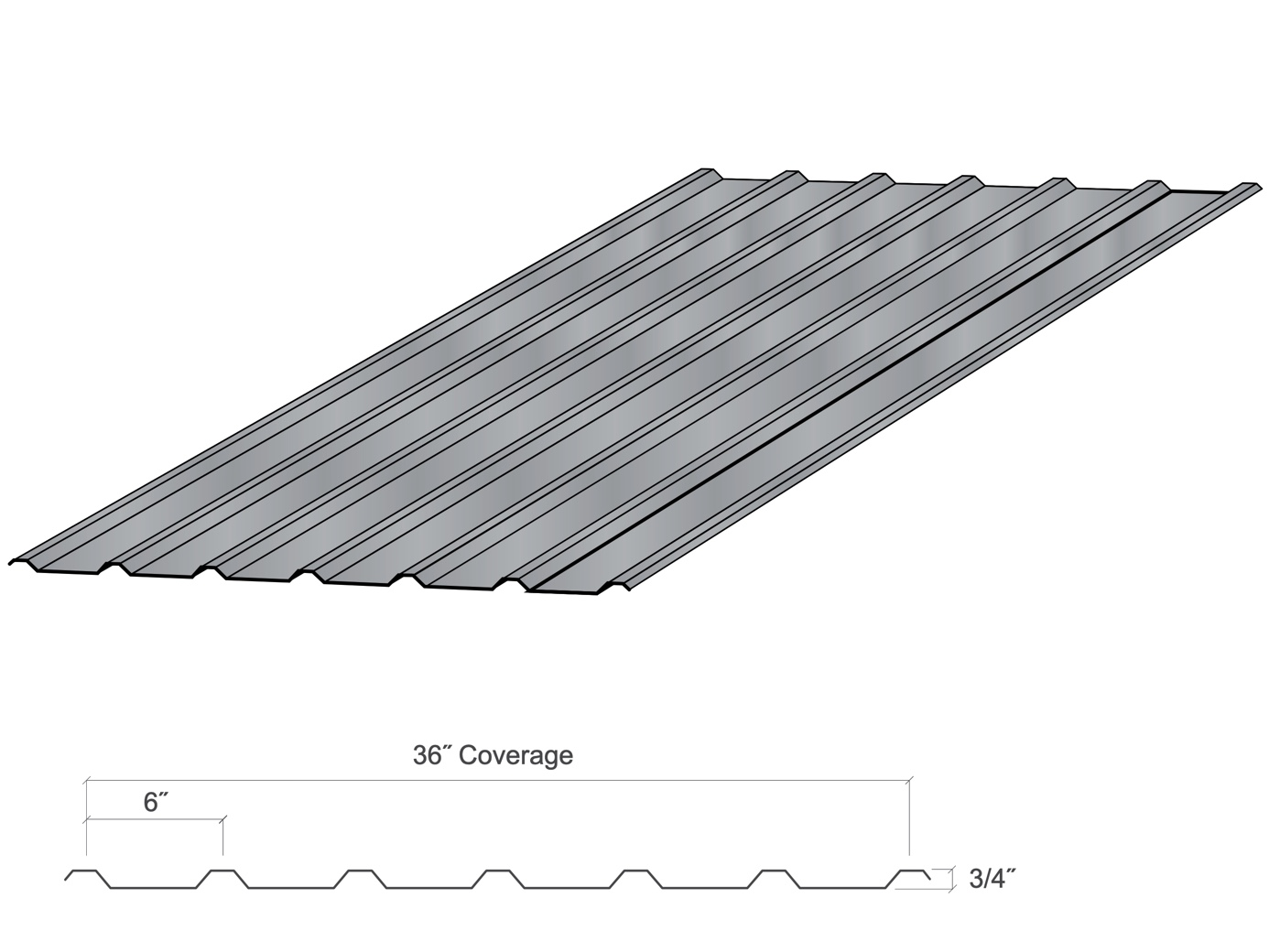 Diagram of U panel roof section with measurements labeled.