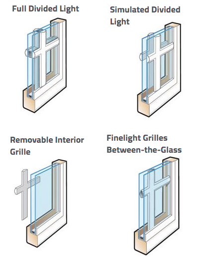grille types for andersen windows and doors